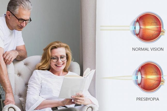 Understanding-and-living-with-Presbyopia